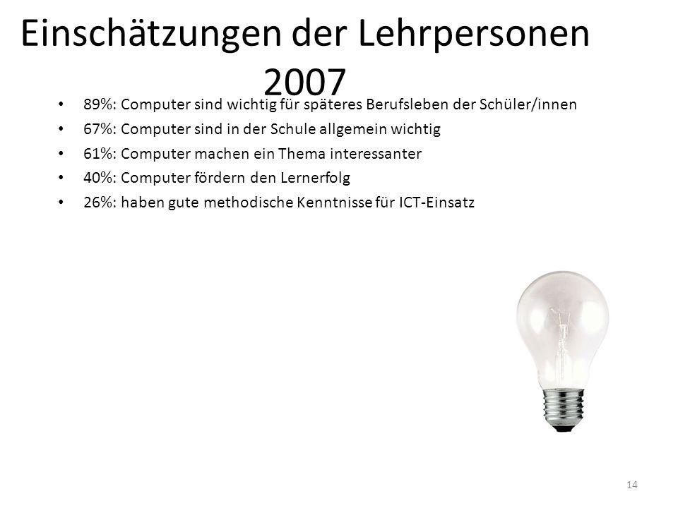 Einschätzungen der Lehrpersonen 2007