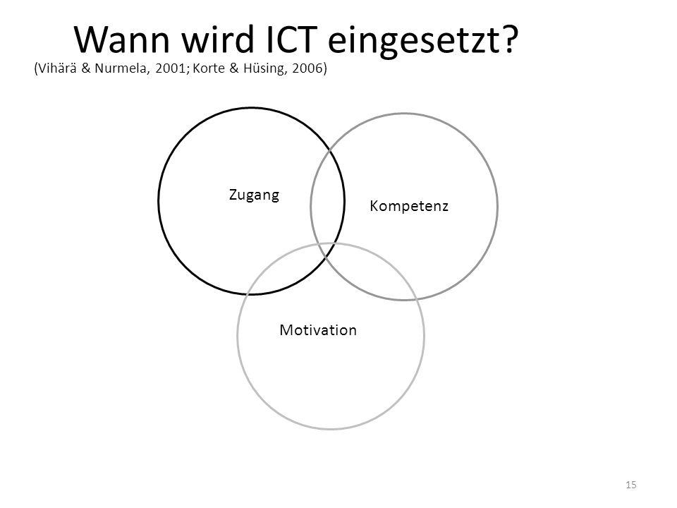 Wann wird ICT eingesetzt