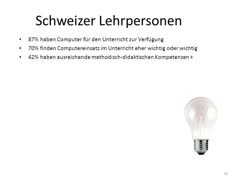 Schweizer Lehrpersonen
