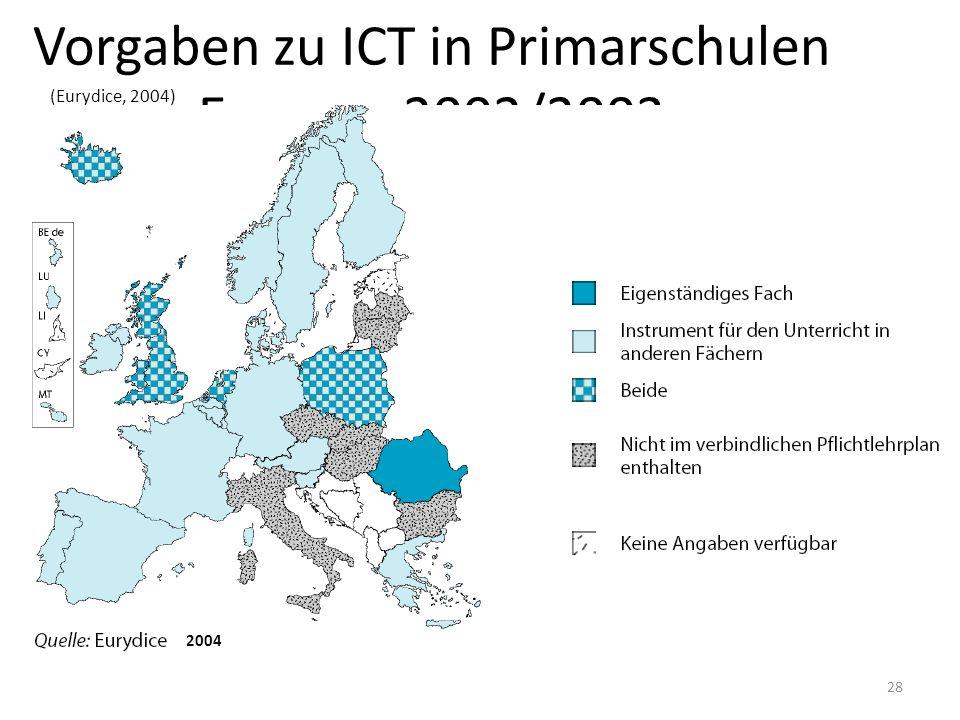 Vorgaben zu ICT in Primarschulen Europas 2002/2003
