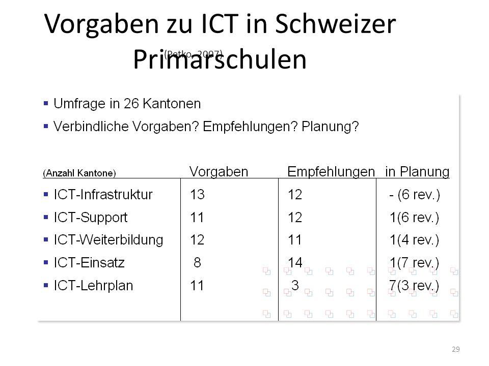 Vorgaben zu ICT in Schweizer Primarschulen