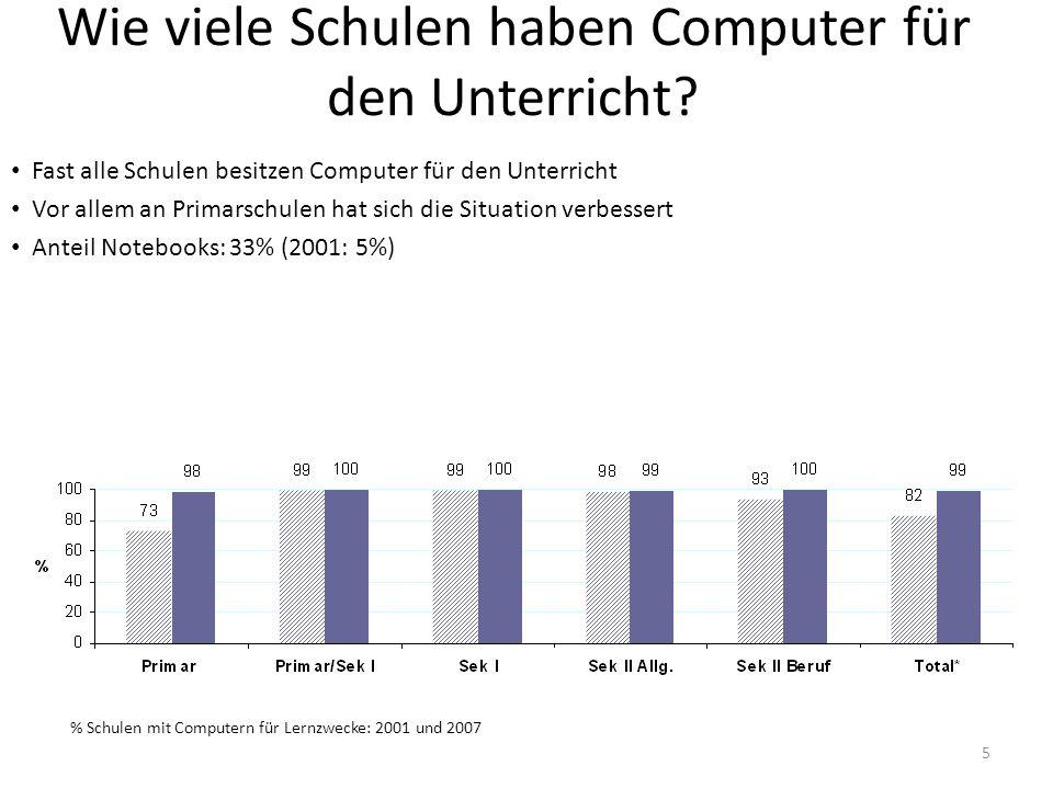 Wie viele Schulen haben Computer für den Unterricht
