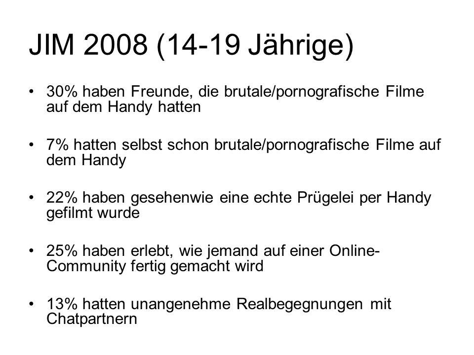 JIM 2008 (14-19 Jährige) 30% haben Freunde, die brutale/pornografische Filme auf dem Handy hatten.