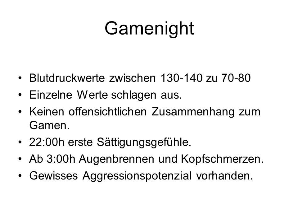Gamenight Blutdruckwerte zwischen 130-140 zu 70-80