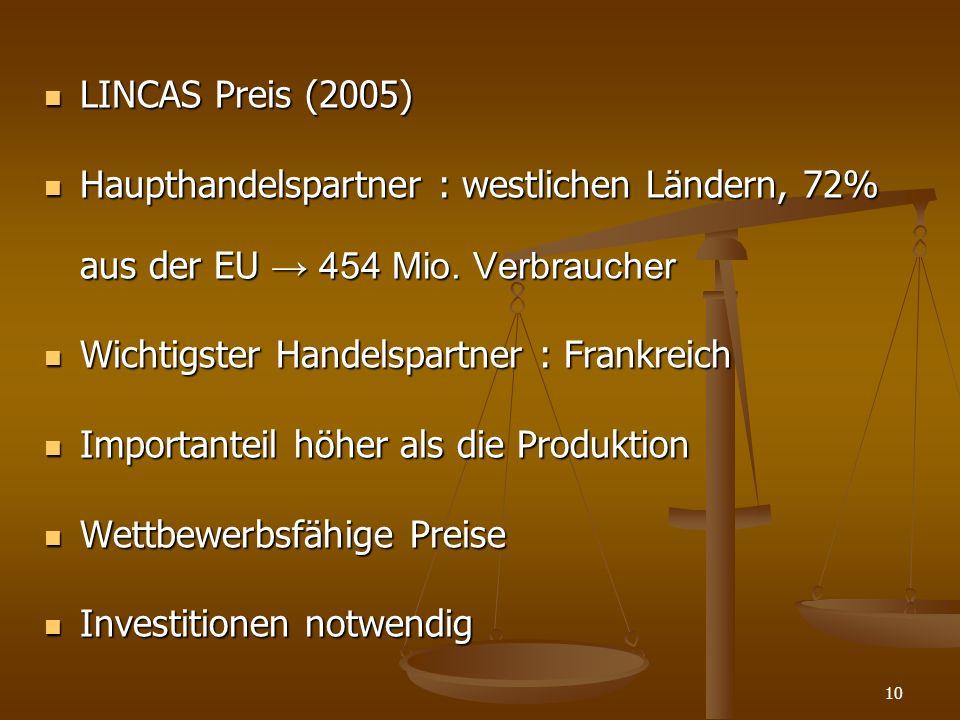 LINCAS Preis (2005) Haupthandelspartner : westlichen Ländern, 72% aus der EU → 454 Mio. Verbraucher.