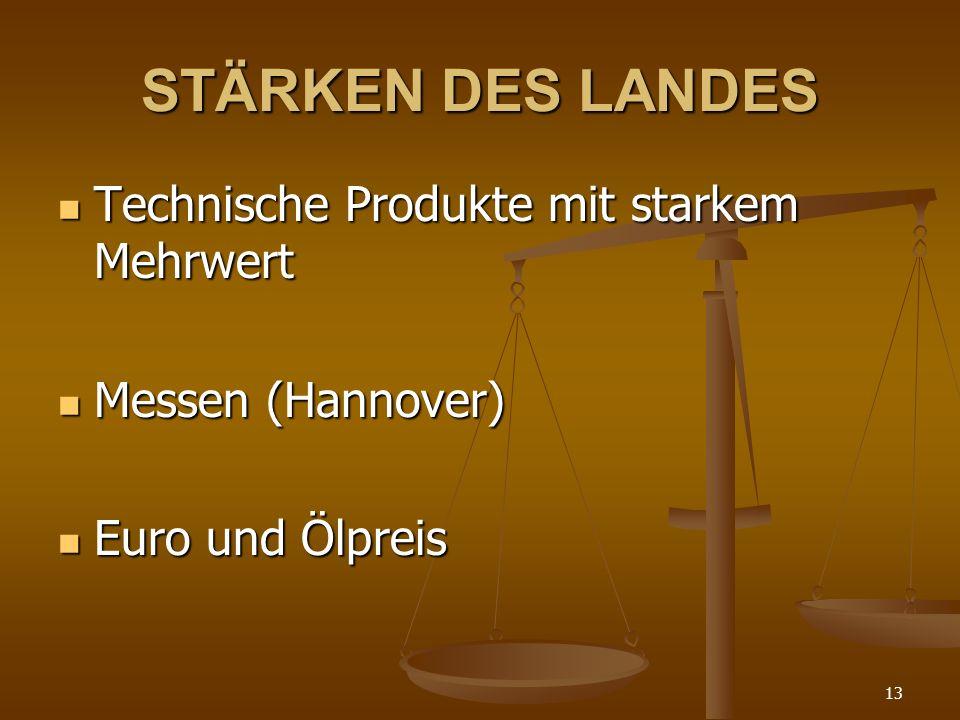 STÄRKEN DES LANDES Technische Produkte mit starkem Mehrwert