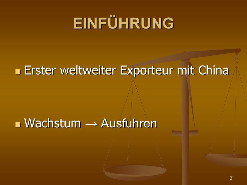 EINFÜHRUNG Erster weltweiter Exporteur mit China Wachstum → Ausfuhren