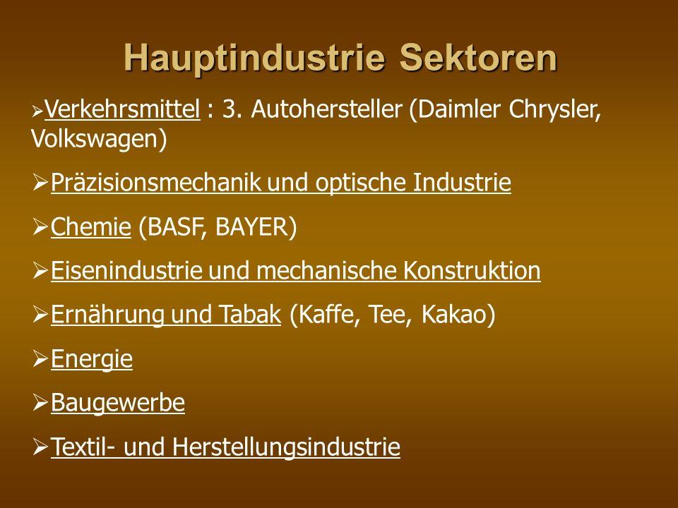 Hauptindustrie Sektoren