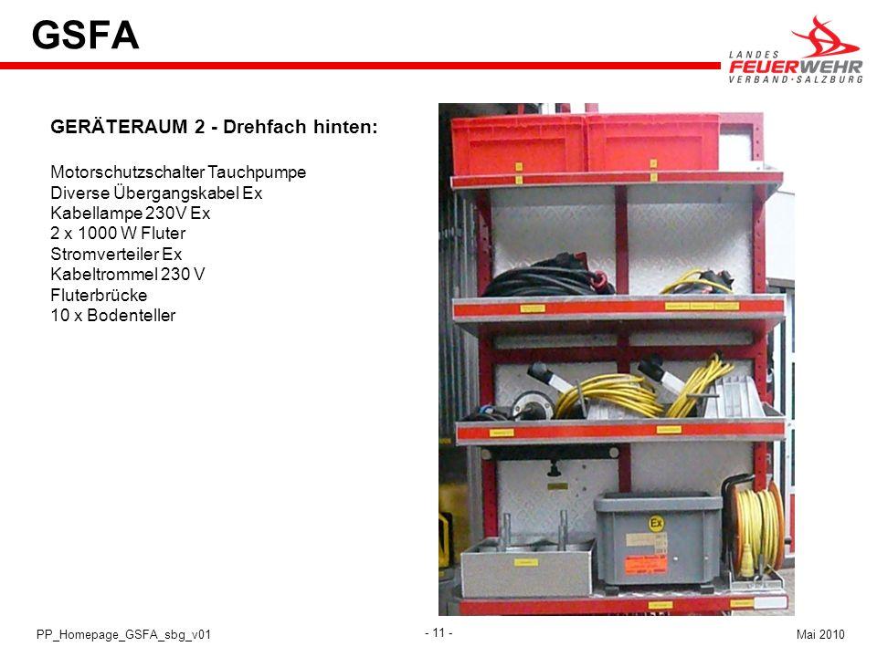 GSFA GERÄTERAUM 2 - Drehfach hinten: Motorschutzschalter Tauchpumpe