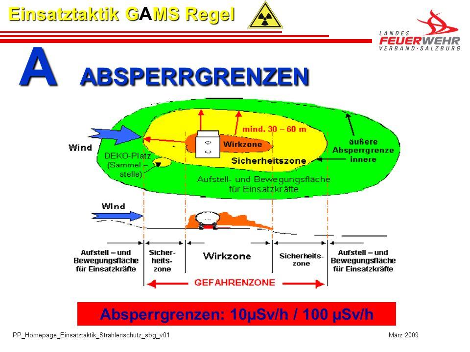 Absperrgrenzen: 10µSv/h / 100 µSv/h