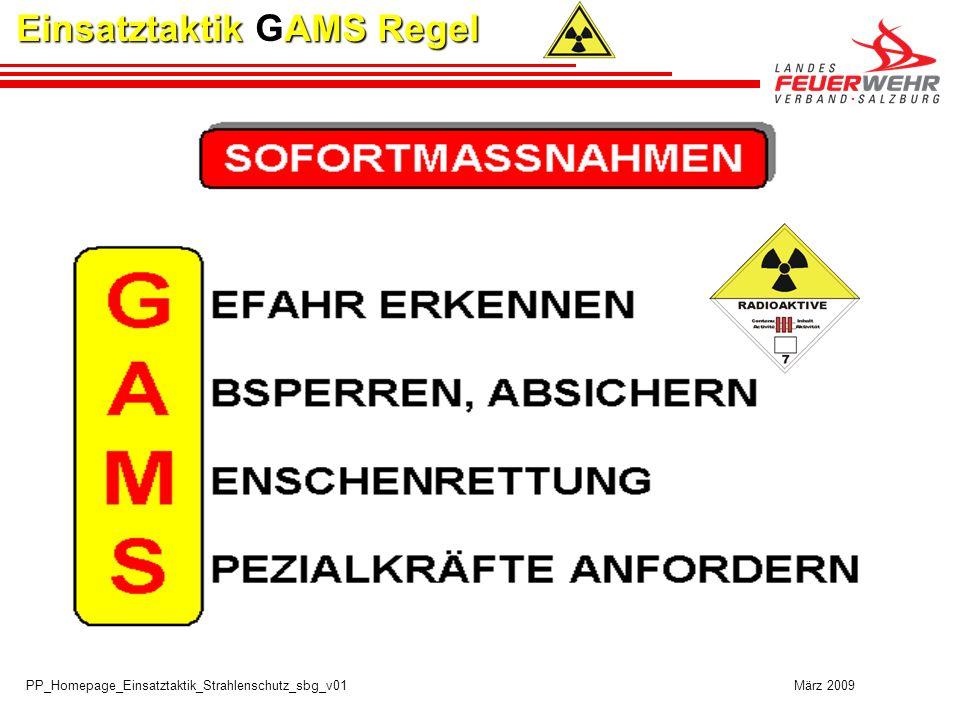 Einsatztaktik GAMS Regel