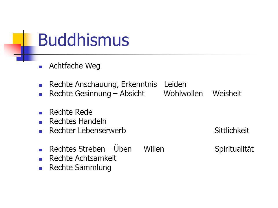 Buddhismus Achtfache Weg Rechte Anschauung, Erkenntnis Leiden