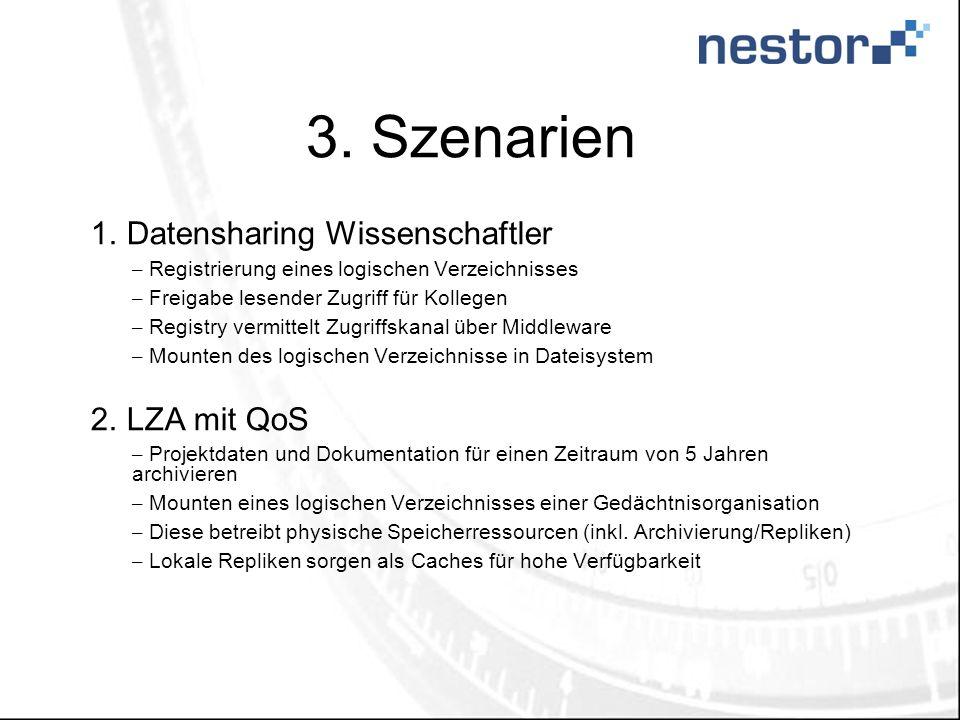 3. Szenarien Datensharing Wissenschaftler LZA mit QoS