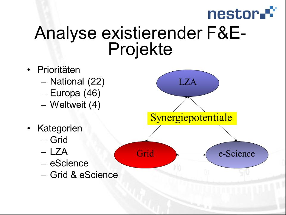 Analyse existierender F&E-Projekte