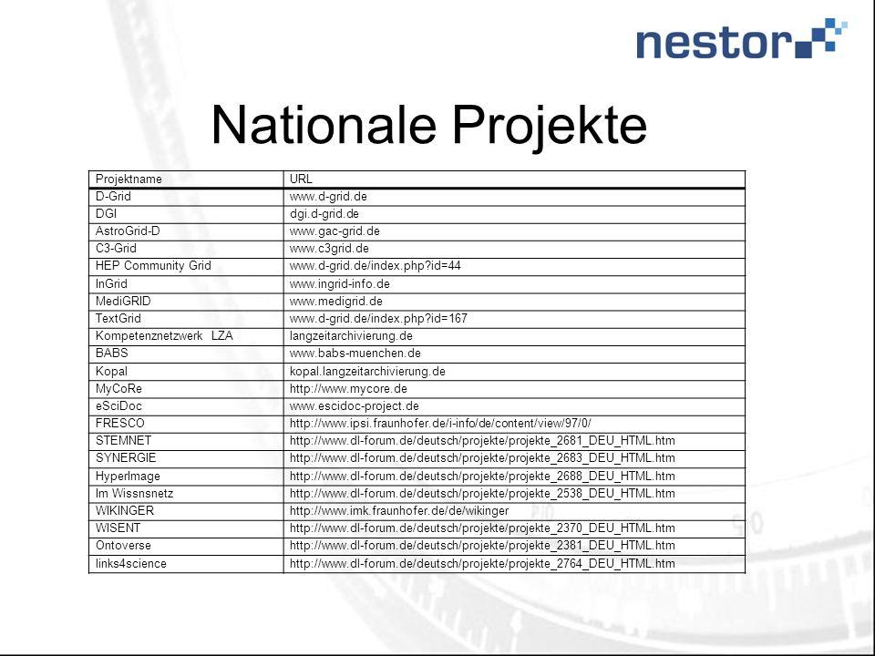 Nationale Projekte Projektname URL D-Grid www.d-grid.de DGI