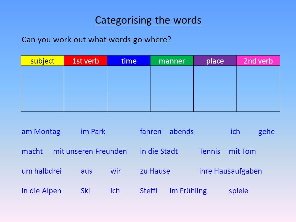 Categorising the words