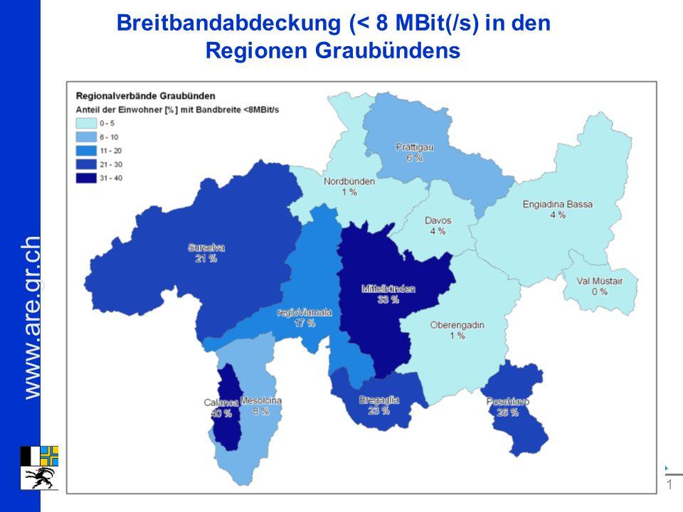 Breitbandabdeckung (< 8 MBit(/s) in den Regionen Graubündens