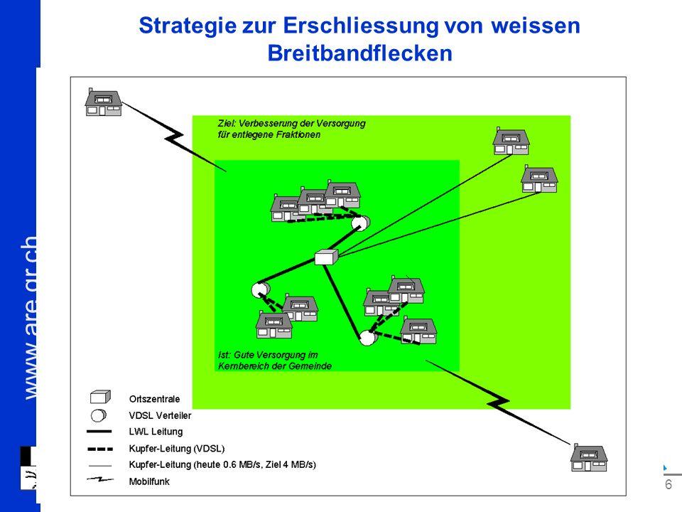 Strategie zur Erschliessung von weissen Breitbandflecken