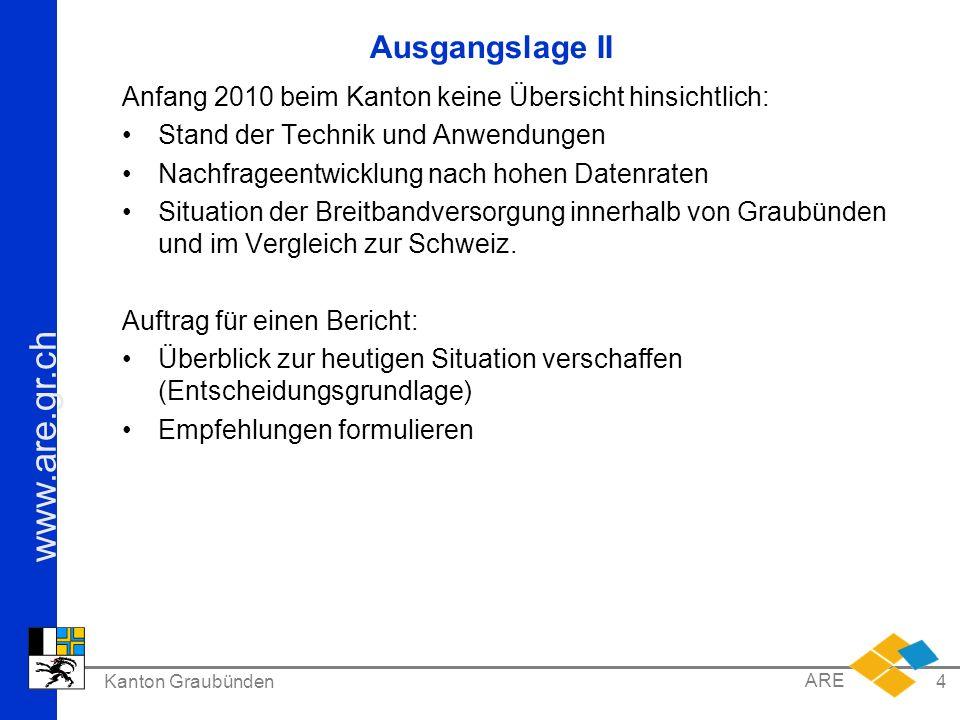 Ausgangslage II Anfang 2010 beim Kanton keine Übersicht hinsichtlich: