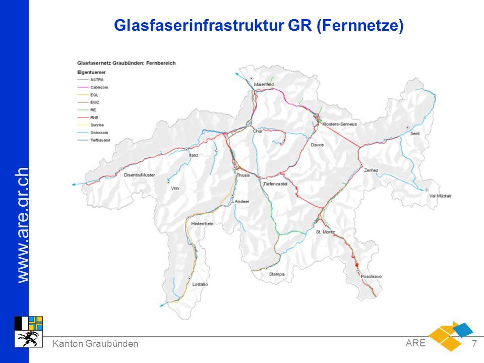Glasfaserinfrastruktur GR (Fernnetze)