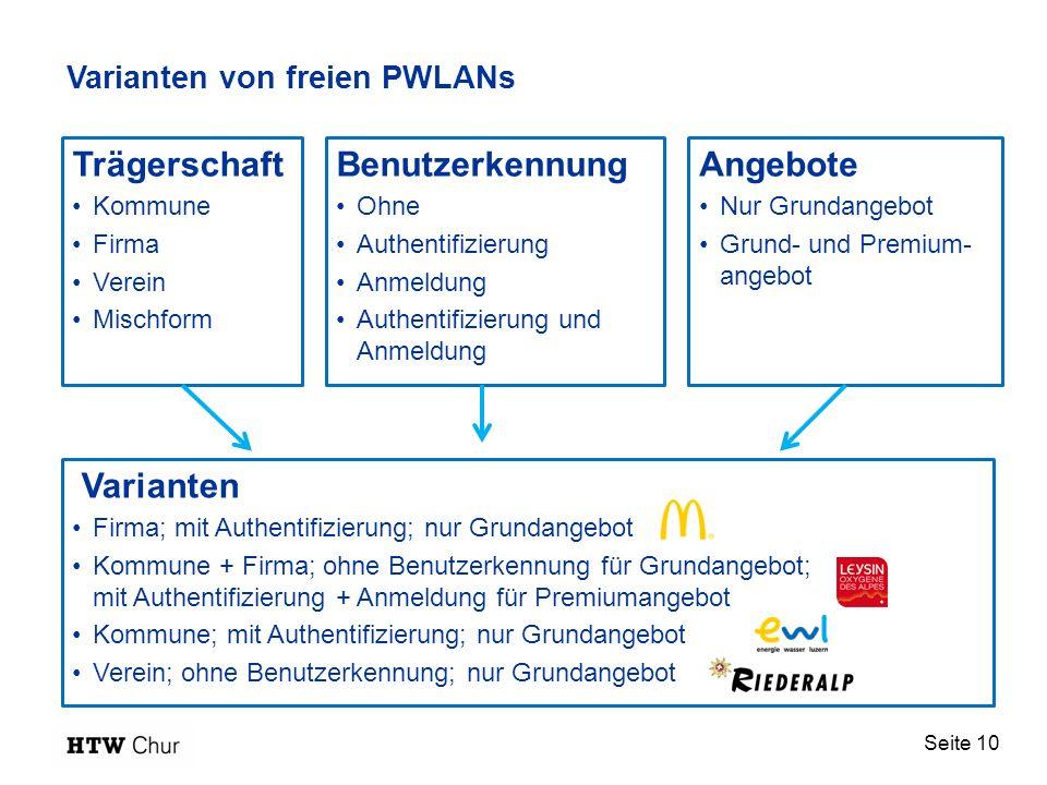 Trägerschaft Varianten von freien PWLANs Kommune Firma Verein
