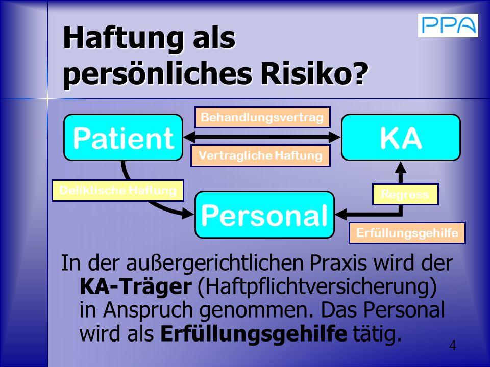 Haftung als persönliches Risiko