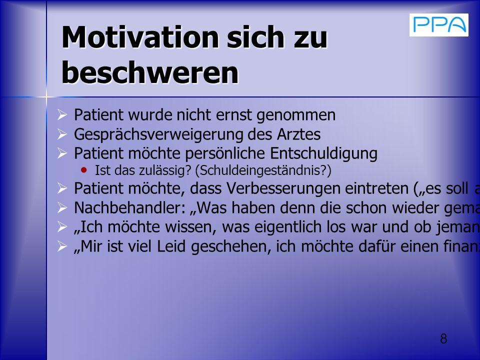 Motivation sich zu beschweren