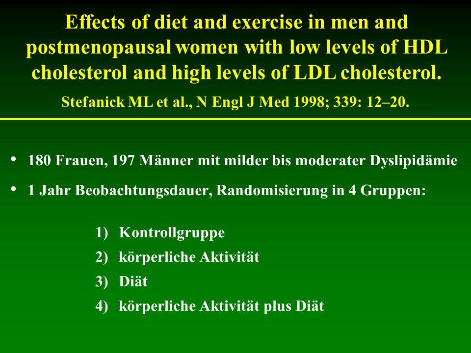 Stefanick ML et al., N Engl J Med 1998; 339: 12–20.
