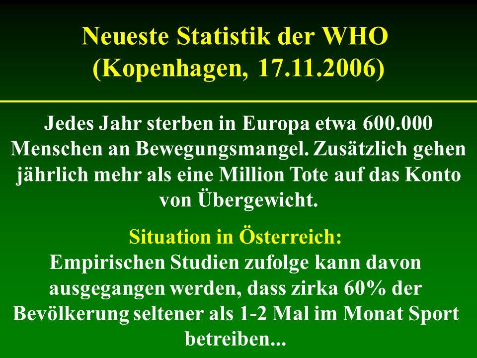 Neueste Statistik der WHO (Kopenhagen, 17.11.2006)