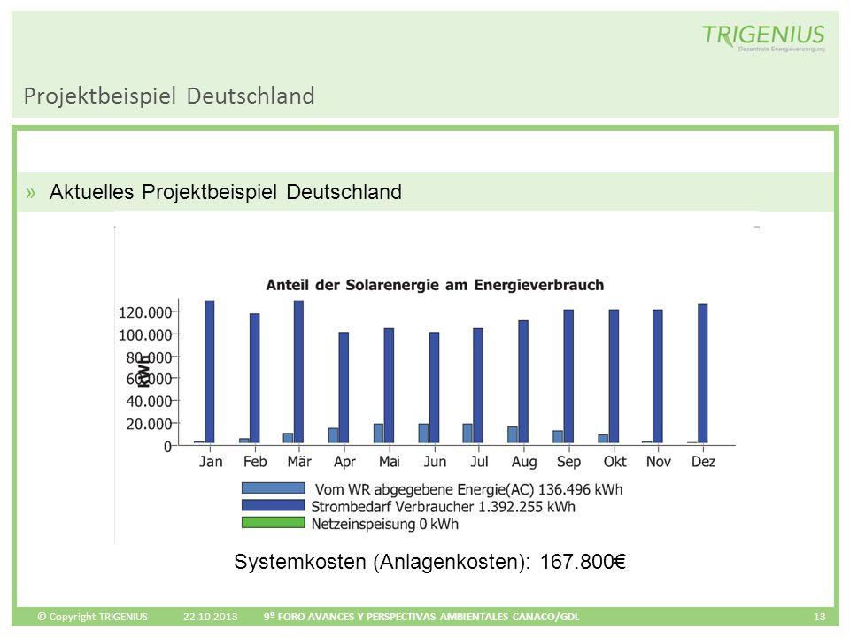 Projektbeispiel Deutschland