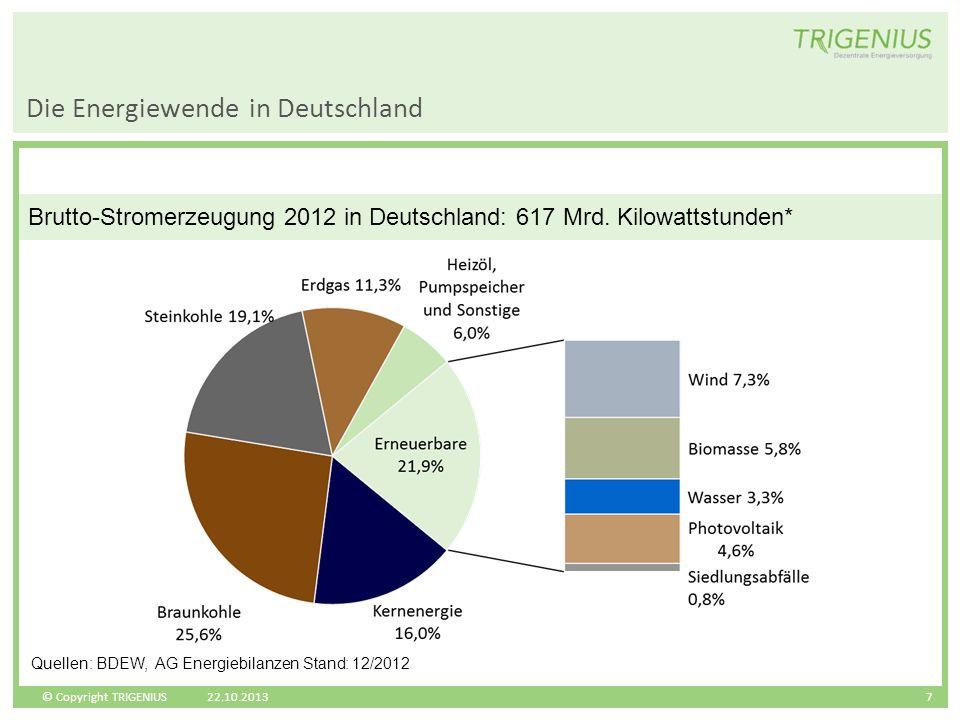 Die Energiewende in Deutschland