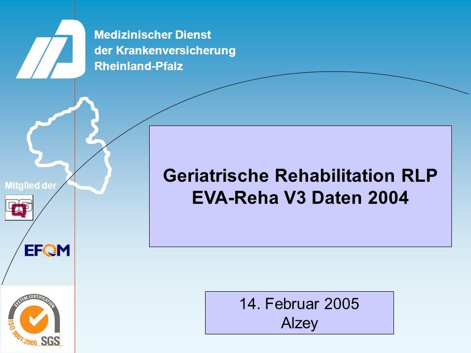 Basisdokumentation Erhebungszeitraum Rehabilitationsträger Zuweiser