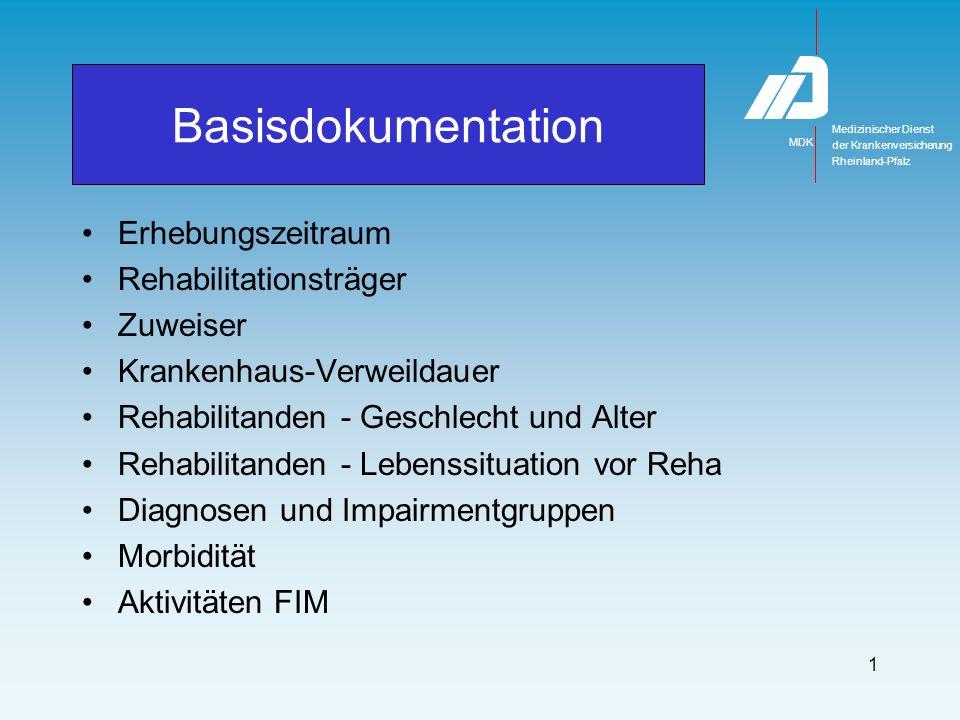 Rehabilitationseinrichtungen und Berichtszeitraum