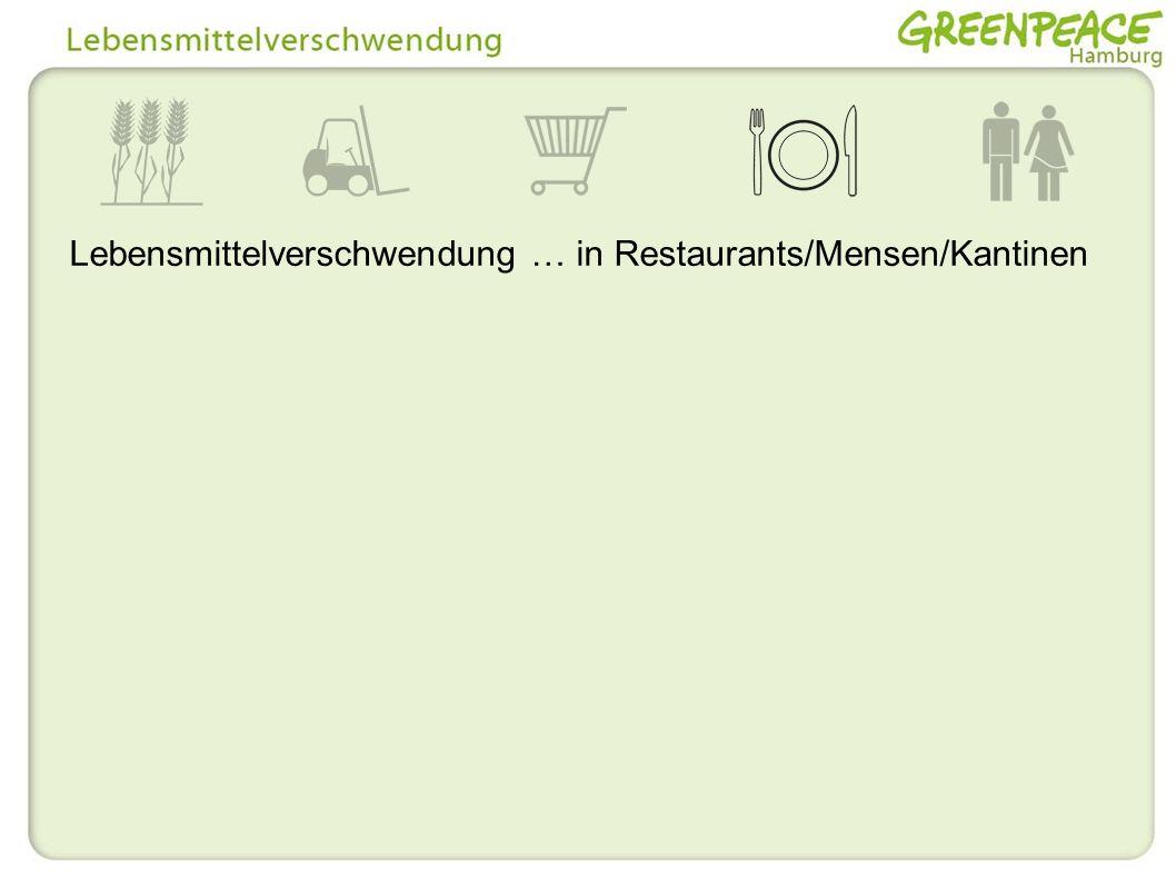Lebensmittelverschwendung … in Restaurants/Mensen/Kantinen