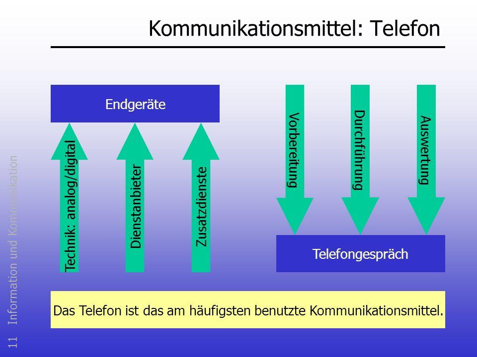 Kommunikationsmittel: Telefon