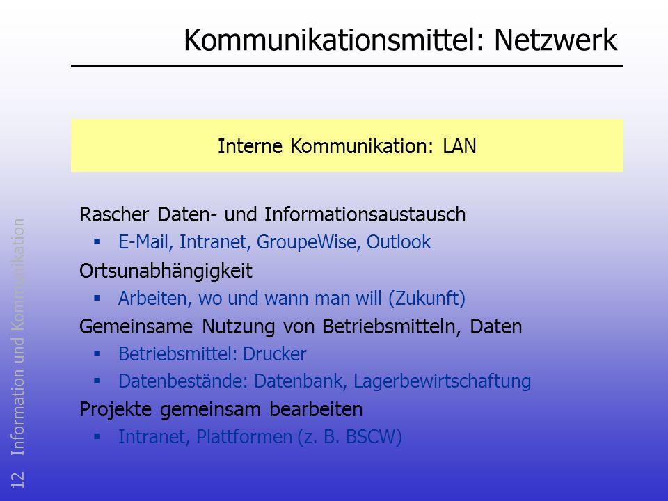 Kommunikationsmittel: Netzwerk