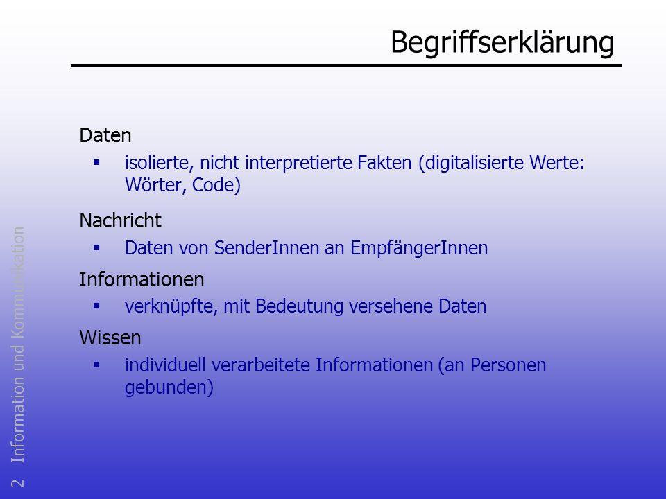 Begriffserklärung Daten Nachricht Informationen Wissen