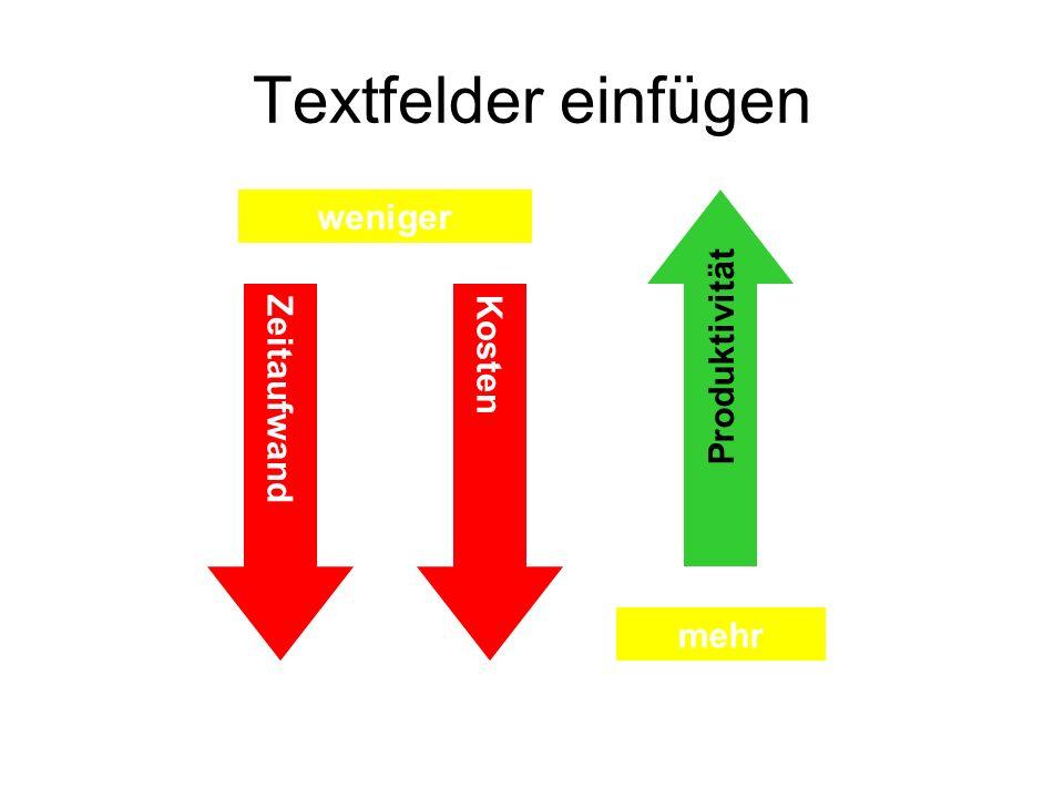 Textfelder einfügen weniger Produktivität Zeitaufwand Kosten mehr