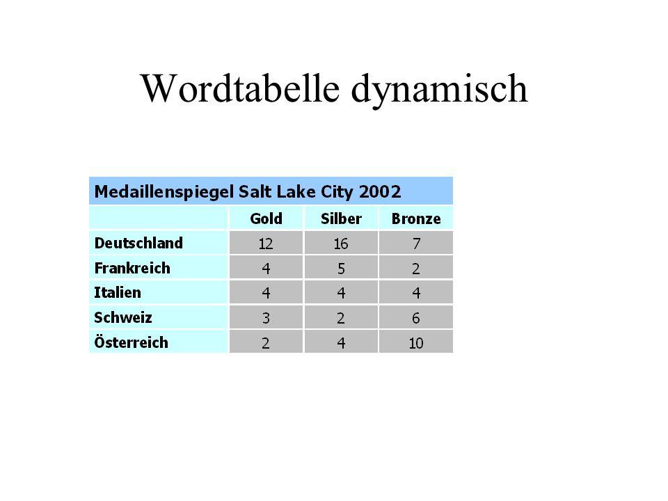 Wordtabelle dynamisch
