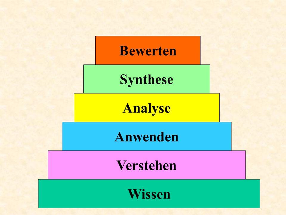 Bewerten Synthese Analyse Anwenden Verstehen Wissen
