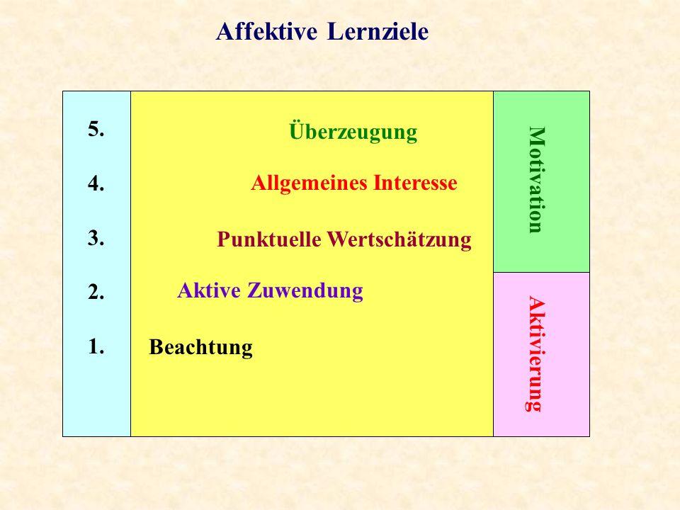 Affektive Lernziele 5. Überzeugung 4. Motivation 3.