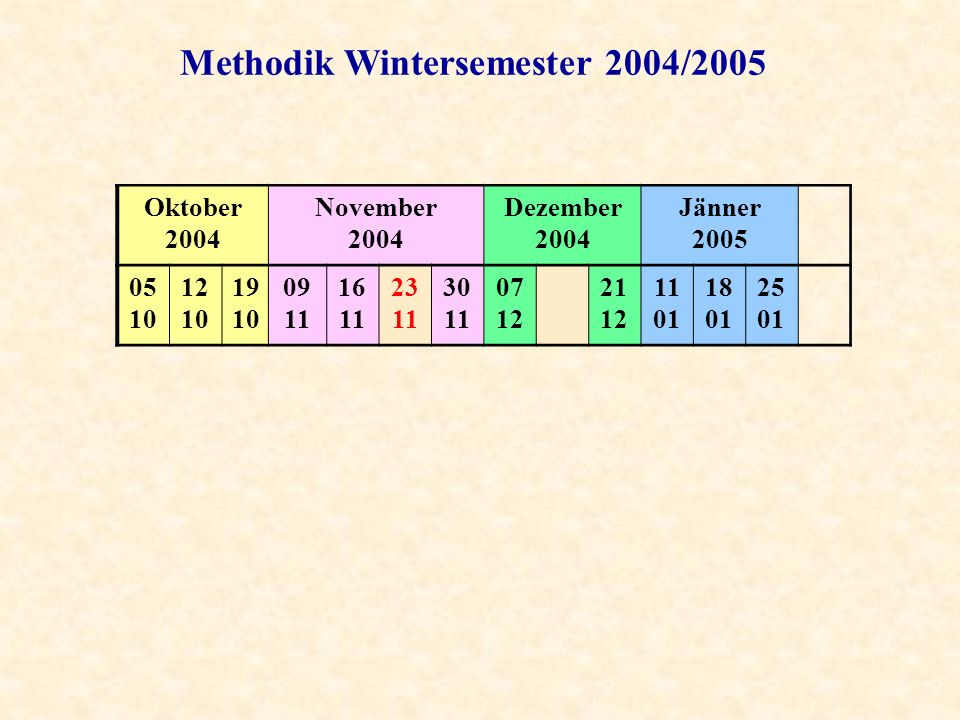 Methodik Wintersemester 2004/2005