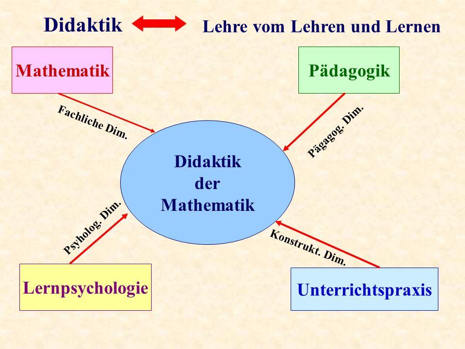 Didaktik Lehre vom Lehren und Lernen Mathematik Pädagogik Didaktik der
