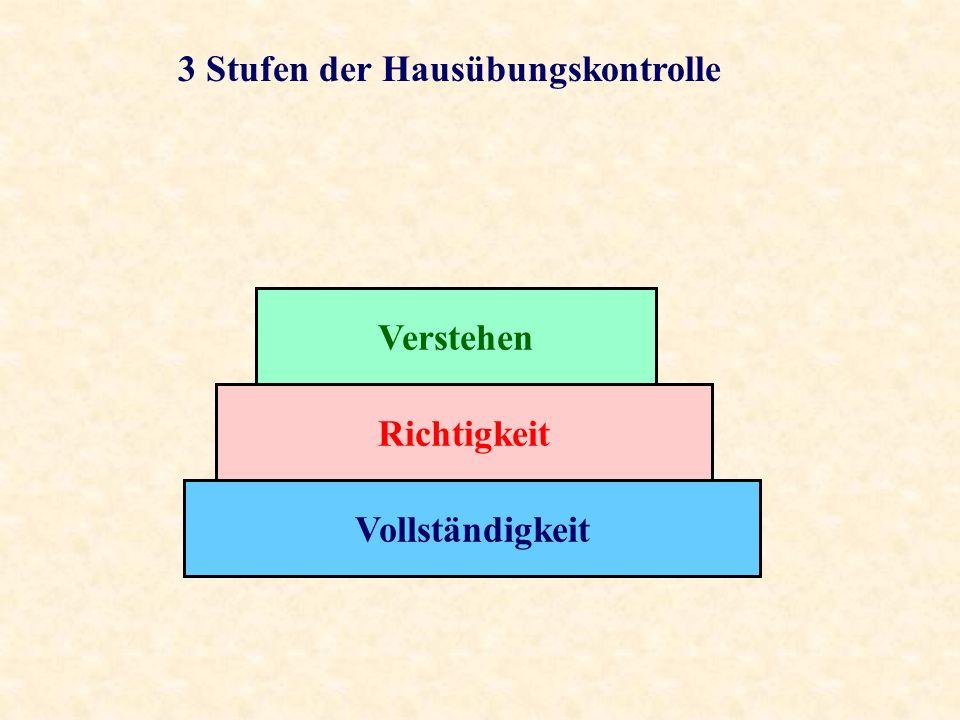 3 Stufen der Hausübungskontrolle