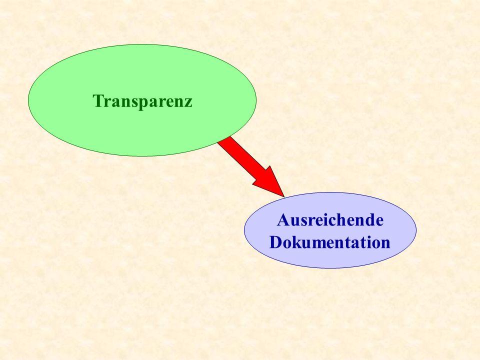 Transparenz Ausreichende Dokumentation