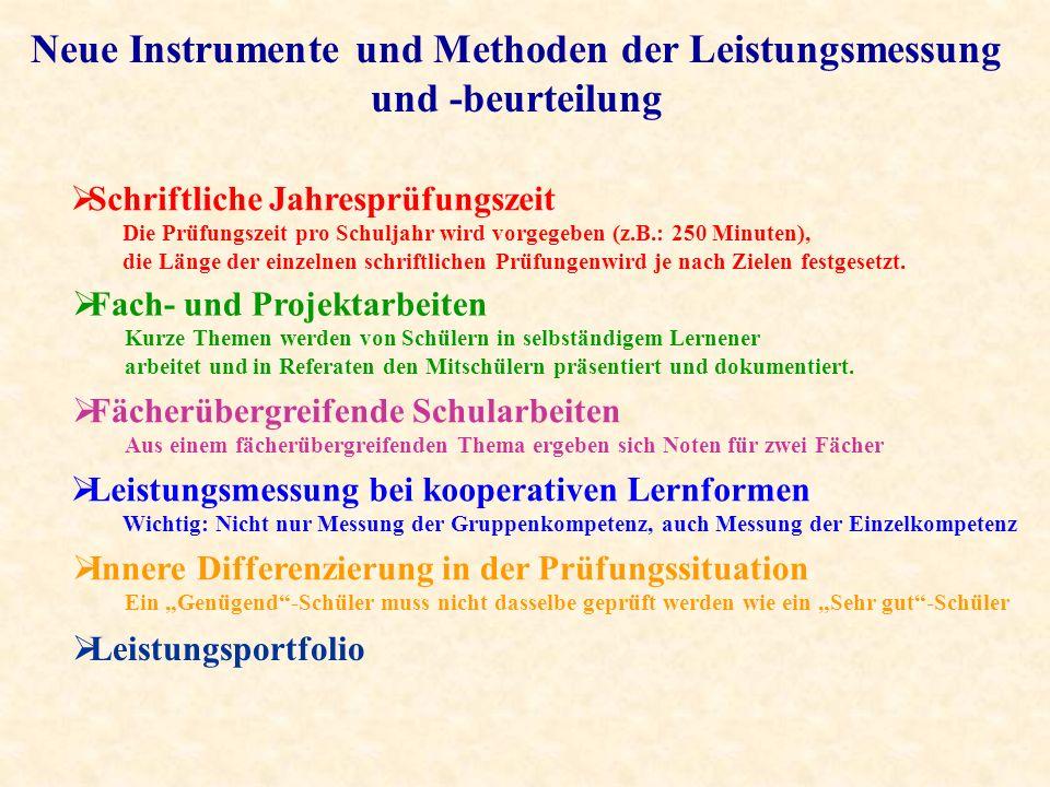 Neue Instrumente und Methoden der Leistungsmessung