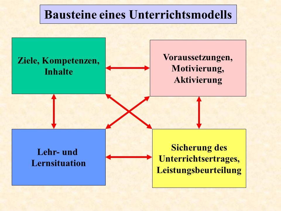 Bausteine eines Unterrichtsmodells Leistungsbeurteilung