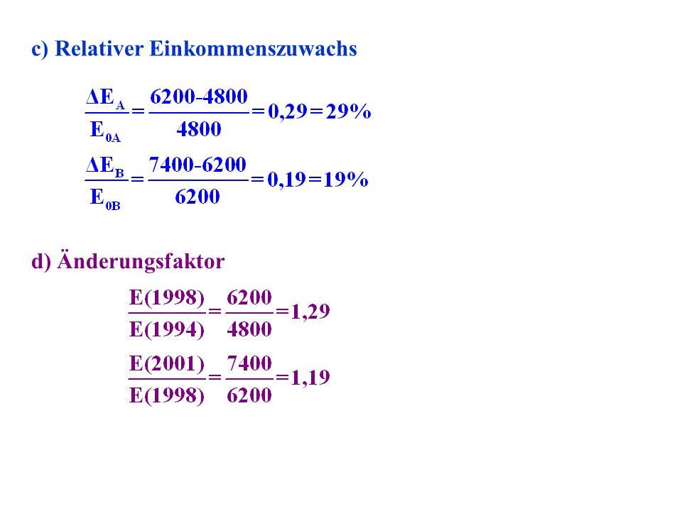 c) Relativer Einkommenszuwachs
