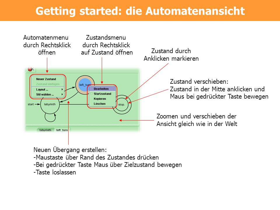 Getting started: die Automatenansicht
