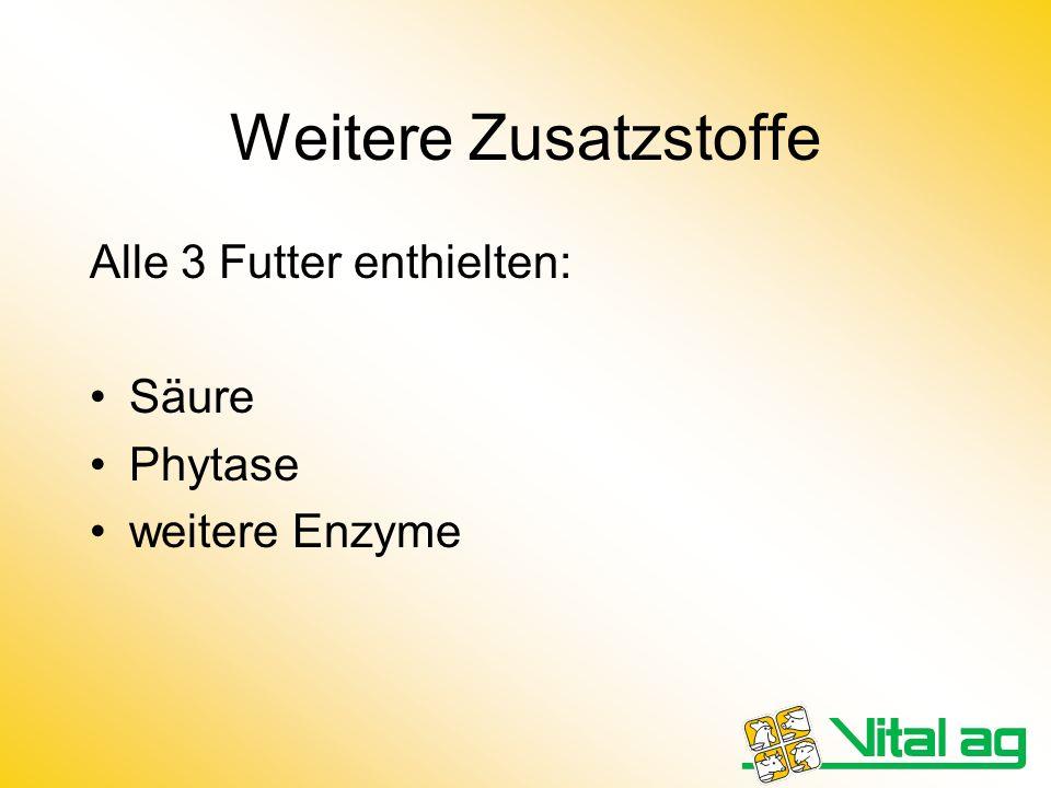 Weitere Zusatzstoffe Alle 3 Futter enthielten: Säure Phytase